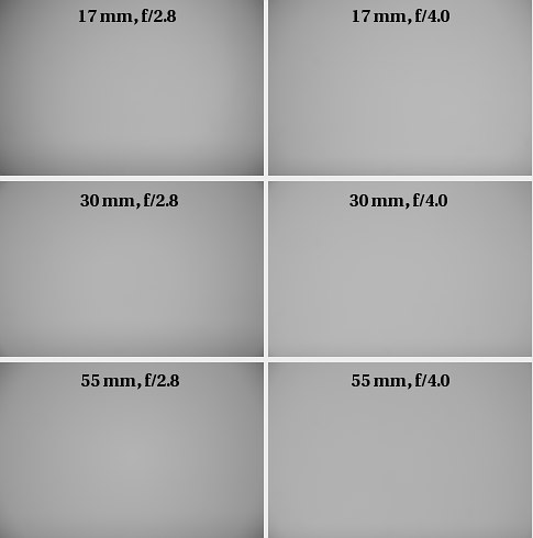 Canon EF-S 17-55 mm f/2.8 IS USM - Vignetting