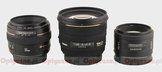 Sigma 50 mm f/1.4 EX DG HSM - Build quality