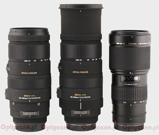 Sigma 150-500 mm f/5.0-6.3 APO DG OS HSM - Build quality and image stabilization