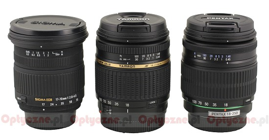 Tamron AF 18-250 mm f/3.5-6.3 Di II LD Aspherical (IF) - Build quality