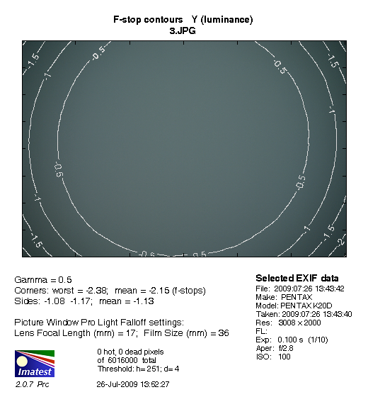 Polarizing filters test - supplement - Fomei WDG Circular Polarizer 72 mm