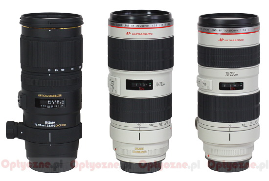 Canon EF 70-200 mm f/2.8L IS II USM - Build quality and image stabilization