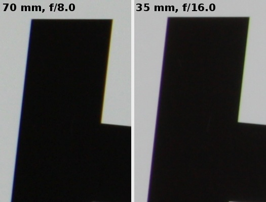 canon lens chromatic aberration correction