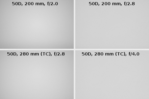 Canon EF 200 mm f/2.0L IS USM - Vignetting